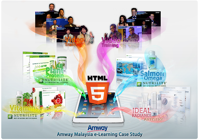 Amway, e-learning, elearning, case study,Malaysia, appstronic,Amway Malaysia e-learning, online learning